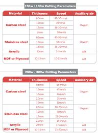 china led alphabet letter cutting sheet metal laser cutting