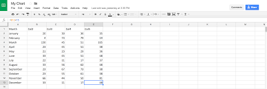 google sheet link concrete5