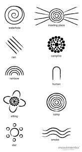 best 25 aboriginal symbols ideas on pinterest aboriginal art