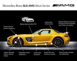 mercedes sls amg specs the 2013 mercedes sls amg black series the cars forum