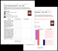 the diary of anne frank year 1944 summary u0026 analysis from