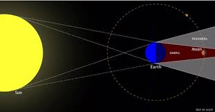 get ready for the first total lunar eclipse of 2014 kids news article