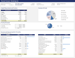 Financial Modeling Excel Templates Excel Financial Model For Economy