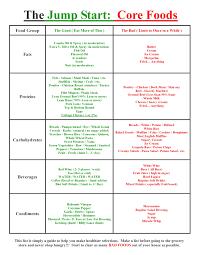 printable list of healthy foods protein red brook runner