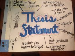 Example Of Good Argumentative Essay Thesis Statements Examples For Argumentative Essays