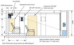 Home Interior Representative Home Theater Design Layout 1000 Ideas About Small Home Theaters On