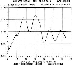 mitp on nautilus gravity waves and neutrinos