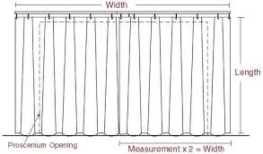 Width Of Curtains For Windows Curtain Sizes Length Width Gopelling Net