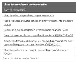 chambre des independants du patrimoine cif conseiller en investissement financier wesharebonds