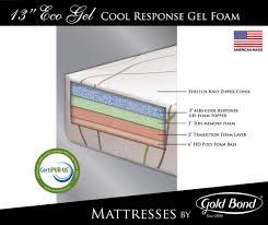 Gel Memory Foam Topper Eco 13 Inch Gel Memory Foam Mattress By Gold Bond