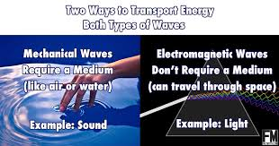 how fast does light travel in water vs air mechanical waves versus electromagnetic waves fact myth