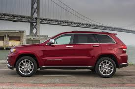 2015 jeep reliability 2015 jeep grand vs 2015 dodge durango what s the