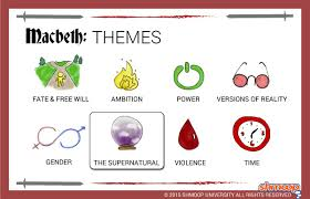 supernatural themes in hamlet themes for an essay c essayons macbeth theme of the supernatural