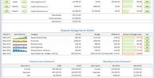 Free Kpi Dashboard Excel Template Kpi Dashboard Excel Template Free Excel Spreadsheet
