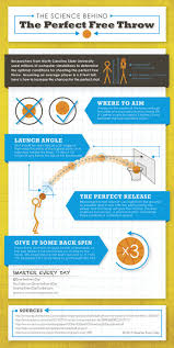 142 best physics of sports images on pinterest physics physical