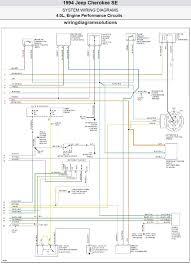 2000 jeep wiring diagram yj radio wiring with 2000 jeep grand radio wiring diagram