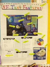 663 best anchor charts images on pinterest teaching ideas