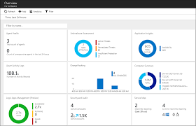 What Is A Flag Lot What Is Log Analytics In Azure Microsoft Docs