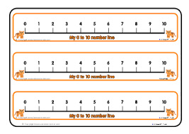 kindergarten number lines numberlines
