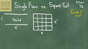 single row vs square foot lesson 1 5 youtube