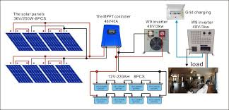 easy to install 1kw 6kw off grid solar power system portable solar