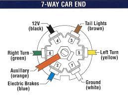 trailer wiring tips