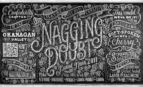 letterology chalk lettering goodness