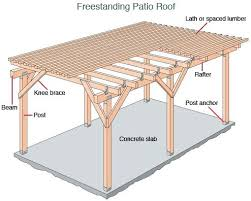 Patio Cover Shade Cloth by Installing Patio Shade Cloth Making Patio Shade Simple Patio Shade