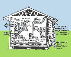 energy efficient home design plans peenmedia com energy efficient home designs peenmedia com