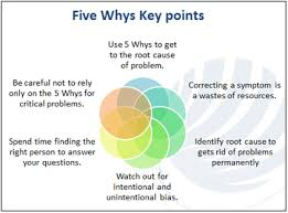 5 ys root cause analysis google search back to
