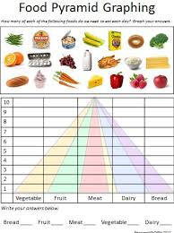 empowered by them food pyramid graph