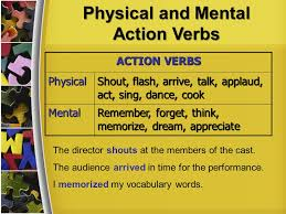 action verbs an action verb is a word that expresses action an