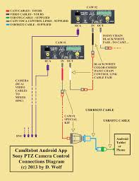 usb to ethernet wiring diagram usb wiring diagrams