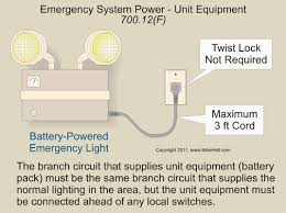 unit equipment emergency lighting mike holt s illustrated guide to rule articles 445 700 701 and