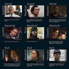 Alignment Chart Meme - miniver cheevy the wire alignment chart