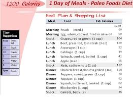 1 day sample of a paleo 1200 calorie diet menu plan for weight loss