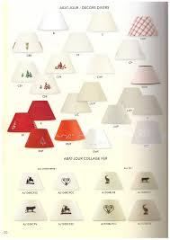 lampe de chevet montagne lampes de chevet