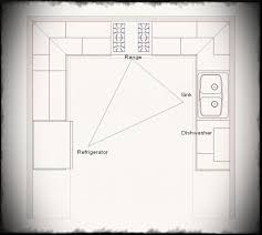 ikea kitchen cabinets planner coffee table amazing designing kitchen cabinets layout with