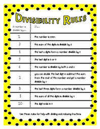 divisibility rules poster for math binders by scrappy teaching in fl