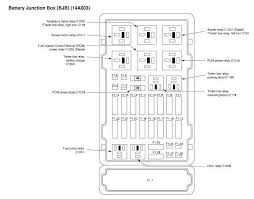 2001 ford mustang fuse box 92 ford e 350 fuse box wiring diagrams