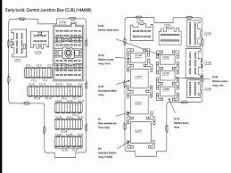 1994 ford explorer fuse box diagram 1994 ford explorer fuse box puzzle bobble com