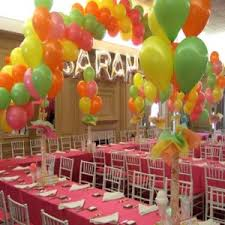 Ideas For Centerpieces For Birthday Party by Birthday Party Ideas For Balloons Decoration