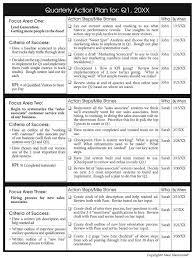 Counseling Assessment Forms Sles Pdf Plan Template In Pdf Free Seo Strategy Plan Template Pdf