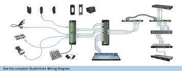 wire terminations engineering radio