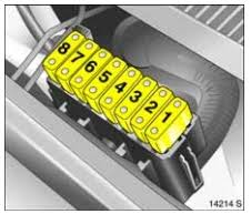 vauxhall meriva a 2002 u2013 2010 u2013 fuse box diagram auto genius