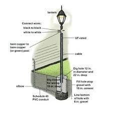outdoor l post replacement parts outdoor l post with electrical outlet outdoor white l post