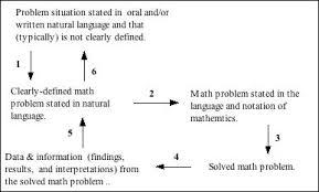 word problems in math iae pedia