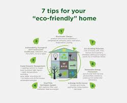 Design Tips For Your Home Ecofriendly 7 Tips Home Design Ecological Construction