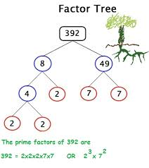 all worksheets factor tree worksheets free printable