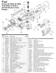 gpi m 150s fm 200 rotary gear pump u0026 meter combo